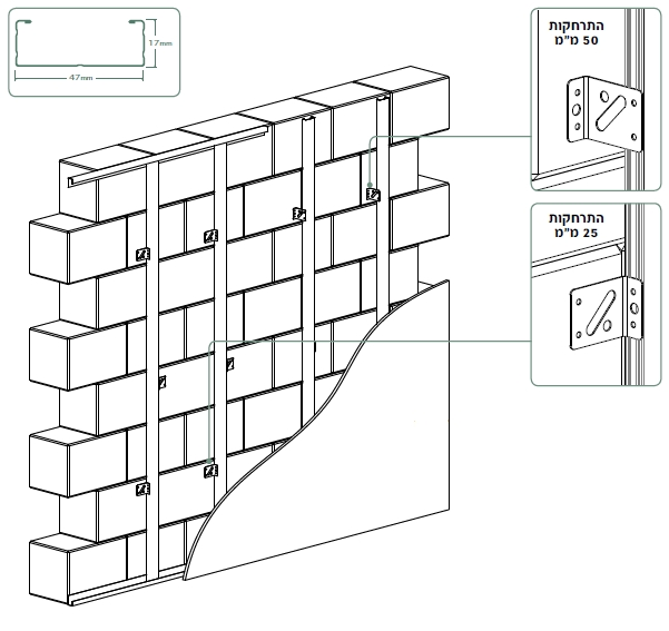 F47 Construction For Covering Walls With Gypsum Boards